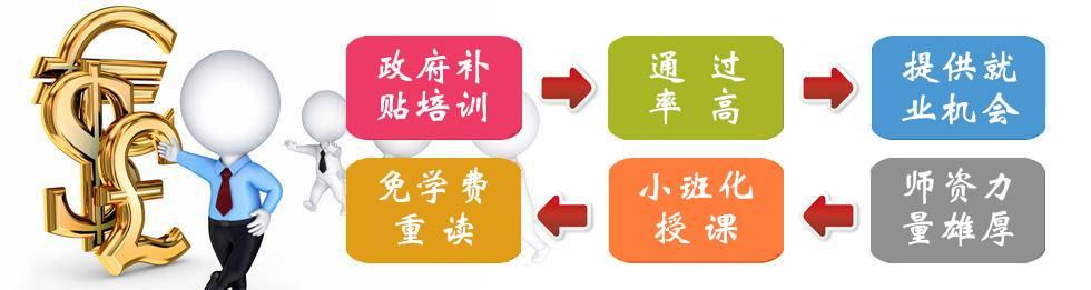 上海育婴师培训-【点击报名】-上海育婴师培训学校